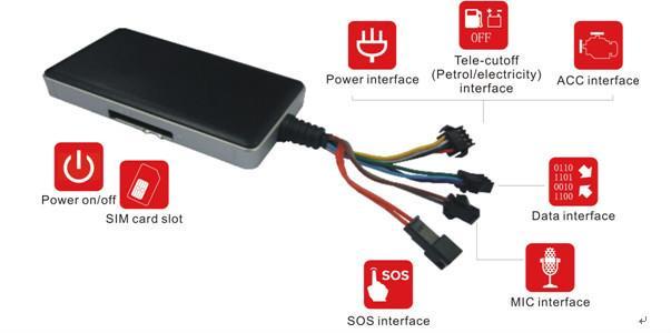 ORIGINAL CONCOX GPS TRACKER GT06N