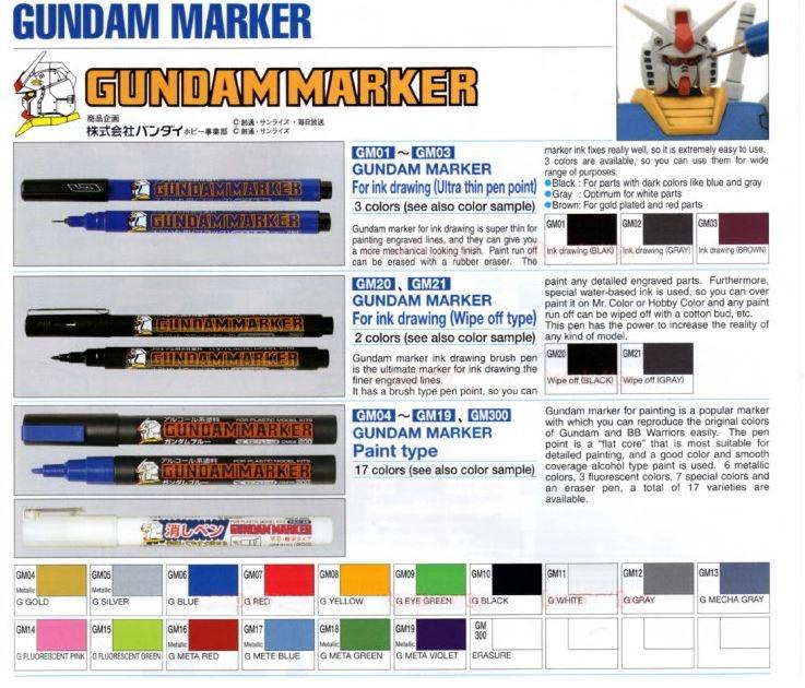 Image result for gundam markers