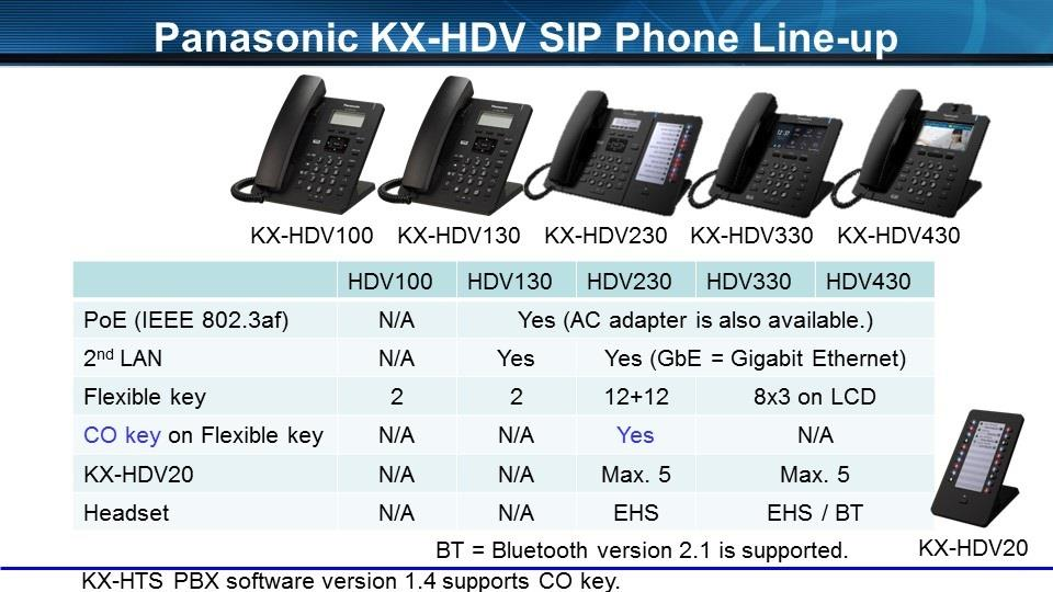 Panasonic KX-HTS824ML Advanced Hybrid IP-PBX Keyphone System