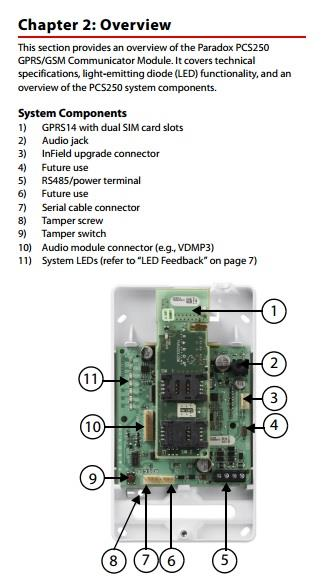 Paradox PCS250 Alarm GPRS / GSM Communicator module supports SMS
