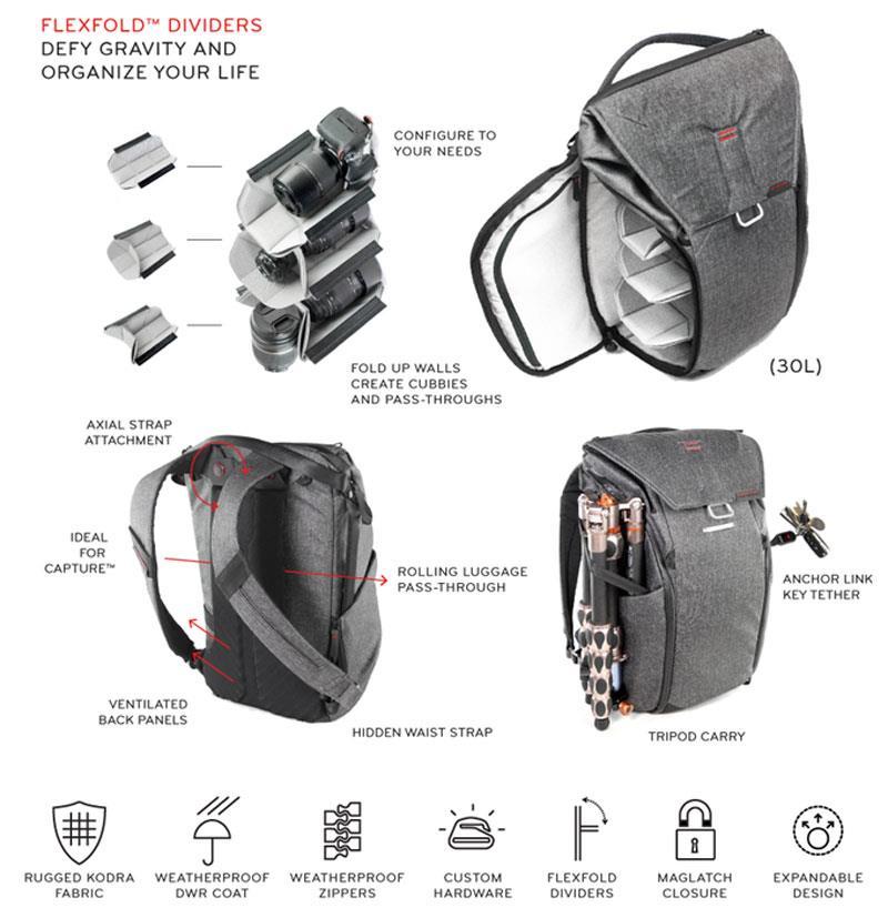 Peak Design Everyday Backpack 20L- C (end 6 16 2018 1 15 AM) 72f2e71fd136f