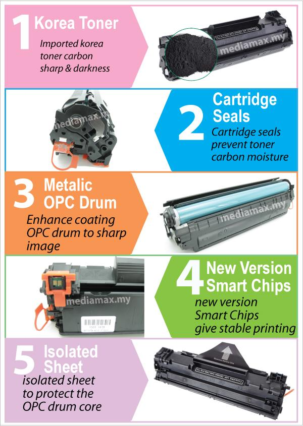 PG CB435A/35A/CB435/CB 435A@HP-Compatible Toner P1005 P1006 Printer