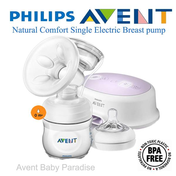 Electric breast pump sale regret, that