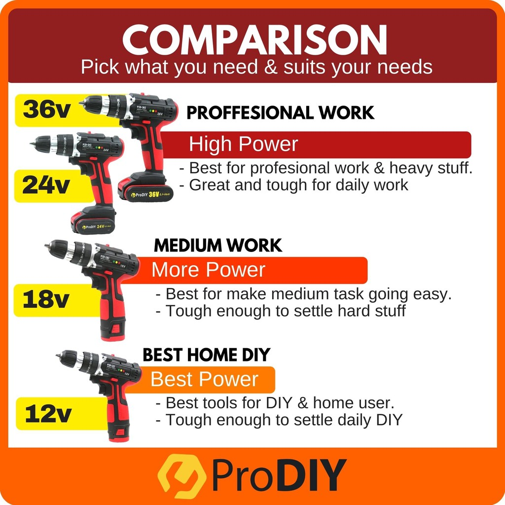 Pid Cordless Impact Drill Screwdriver With Hammer 3  - [PACKAGE A,12V]