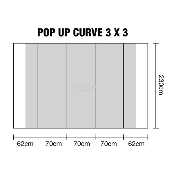 Pop Up Curve Display