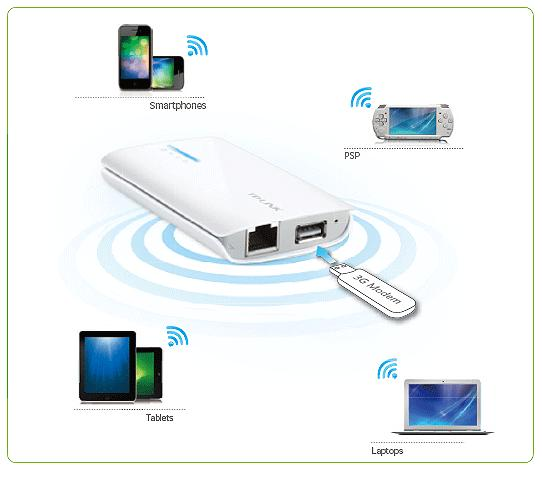 Portable 3G / 4G Wireless N Router