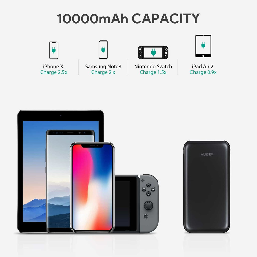 Power Delivery 2.0 USB C Power Bank With QC 3.0 10000 mAh