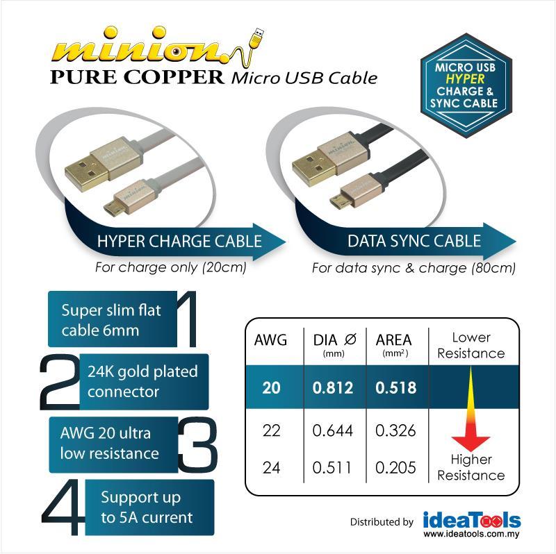 Pure Copper Gold Plated Micro USB Ca (end 6/13/2018 5:15 PM)