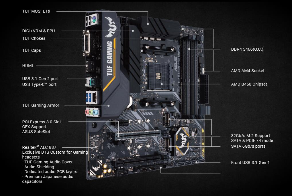 PWP ASUS TUF B450M-PLUS GAMING mATX & AMD RYZEN 7 2700X PROCESSOR