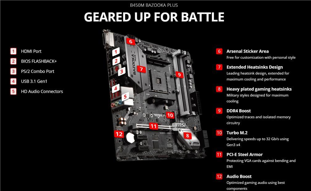 PWP MSI B450M Bazooka Plus mATX AMD B450 & AMD Ryzen 3 2200G Processor