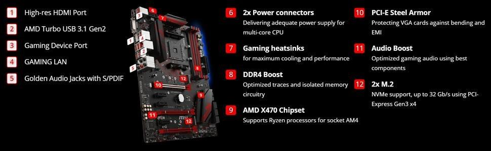 PWP MSI X470 GAMING PLUS & AMD RYZEN 5 2600x PROCESSOR