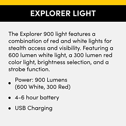 QuietKat Explorer 900 Bike Light, CREE LED Bulbs, USB, Rechargeable, Water Res