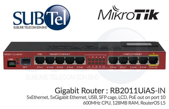 Negozio di sconti online,Mikrotik Poe Router