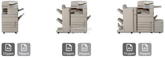 Rental IRUNNER ADVANCE C5030i 4in1 Copy Print Scan Fax Colour Copier