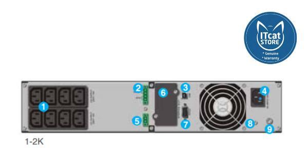 NEW RIGHTPOWER UPS POWERBRIDGE 9⁺ 2K - LCD/2U (RACK/TOWER)
