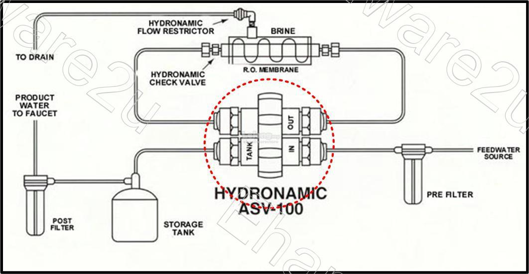 Ro Water System 4 Way Auto Shut Off End 4272019 126 Pm