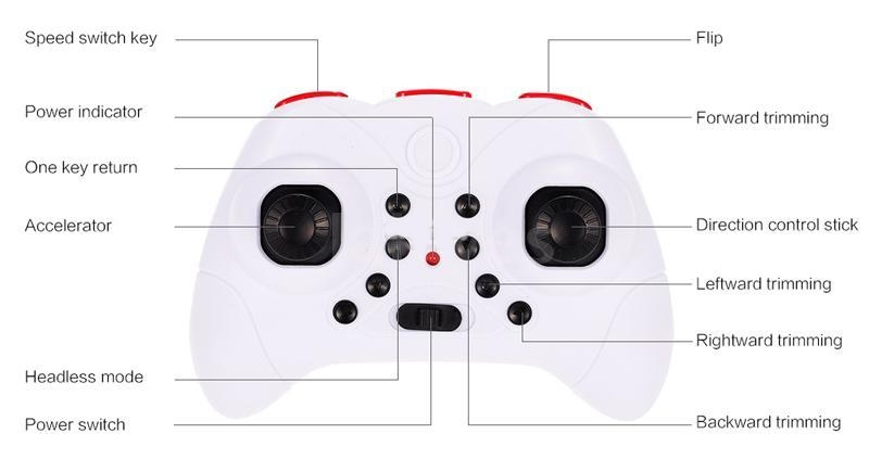 S9 Foldable RC 4-Axis Drone Toy Headless Mode One Key Return