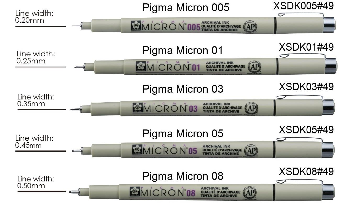 how to clean micron pen