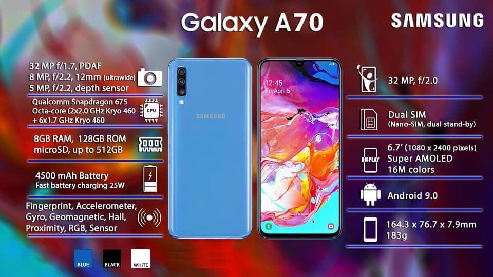 A70,A9,A7,A30,A20,M20,S7,Lenovo K5 Oppo F9,F5,F3 plus,F1,Xiaomi 5 plus,redmi 5,redmi4,note 5a,htc 10