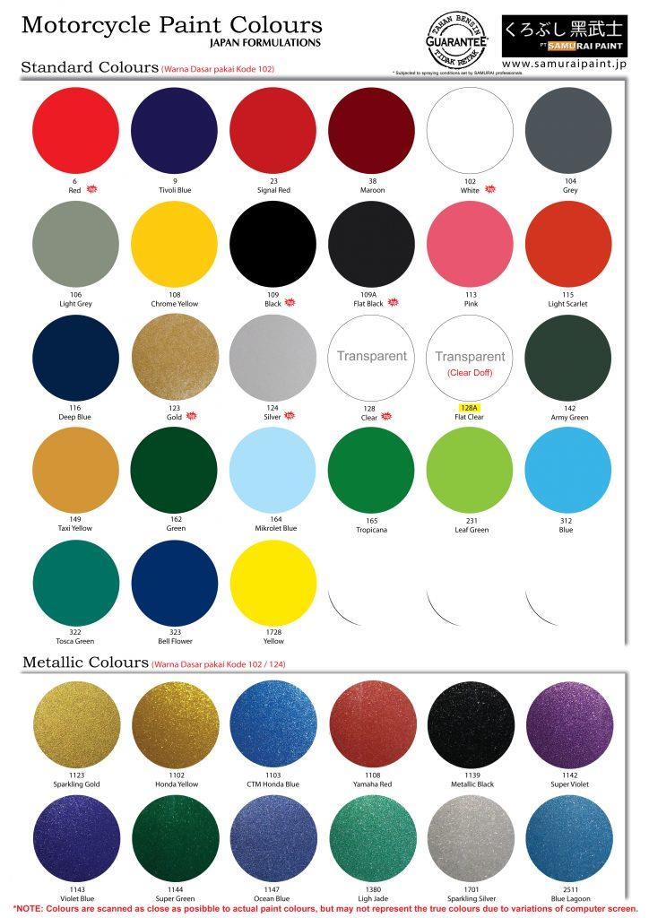 Flat Spray Paint Colors - Spray Paint for Plastic