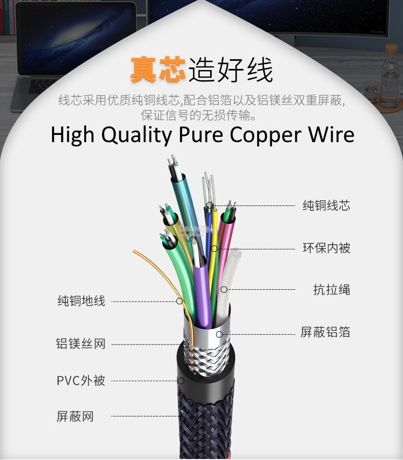 Samzhe High Speed Hdmi Cable V2 0 4 End 6 21 2018 1 45 Pm