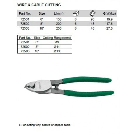 "SATA Cable Cutter 6""/8""/10"" 72501/72502/72503"