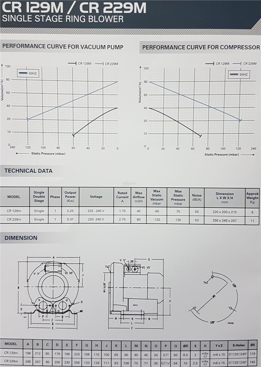 Single Stage Ring Blower Vacuum Pump End 6 25 2019 415 Pm Diagram Or Only The