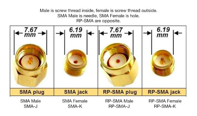 SMA-JK RF Adapter SMA Inner Thread Needle M to F Outer Thread Hole
