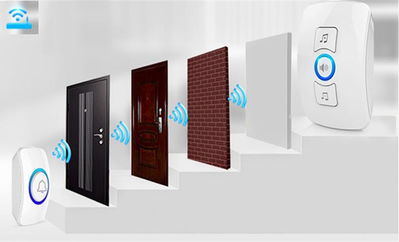 Smart Long Distance Wireless Doorbell For Home and Office