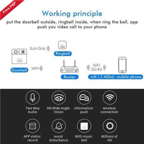 Smart WiFi Door Bell Camera Via Smartphone Ring Intercom Function