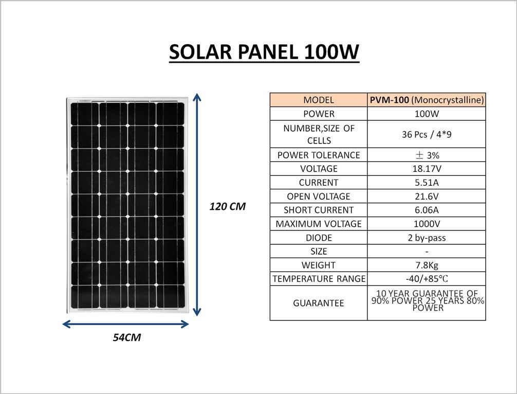 solar panel pvm 8  2017 9 15 am