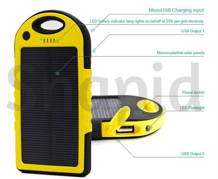 Solar Power Bank/Charger 10000mah with Emergency LED Torch