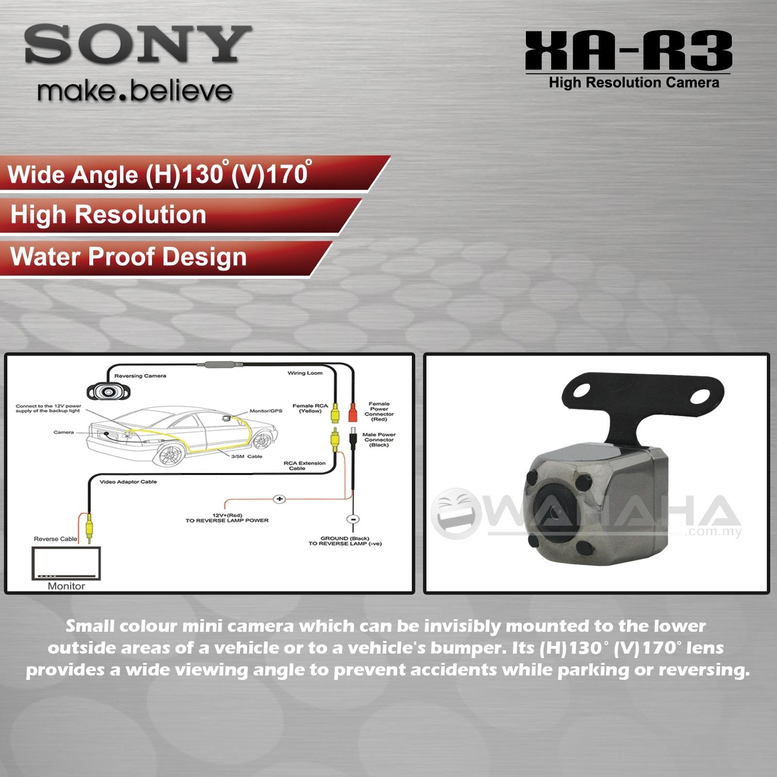 Fine Sony Backup Camera Wiring Diagram Component - Wiring Standart ...
