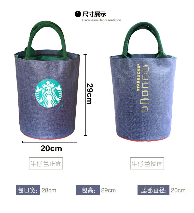 Starbucks Productivity: Revenue Per Employee