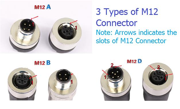 Straight Female M12 8 pin A-Code Circular Receptacle