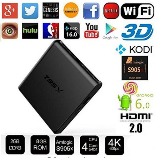 T95X TV BOX S905X Quad Core 1GB 2GB RAM 8GB 16GB ROM ANDROID 6