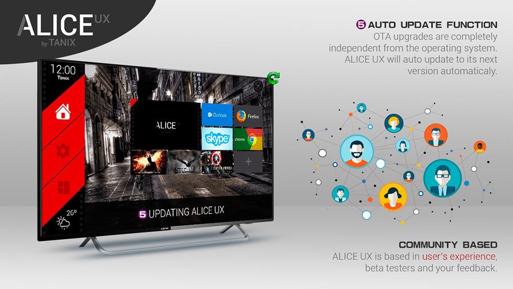 TX3 Max TANIX 2g/16g Bluetooth Smart TV Box Android 7 1 Box 4K