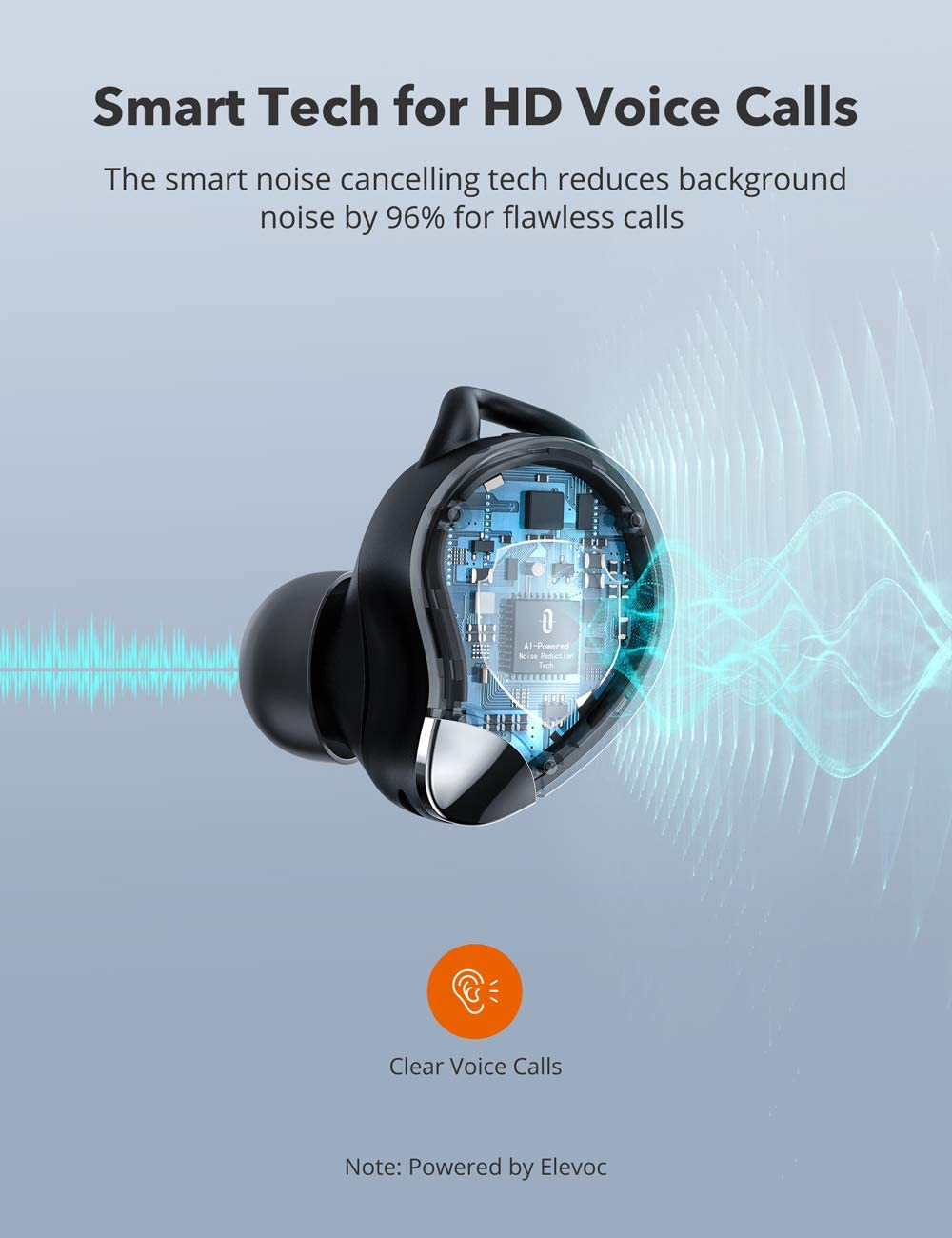 TaoTronics BH079 Type-C Smart AI Noise Reduction TWS Wireless Earbuds