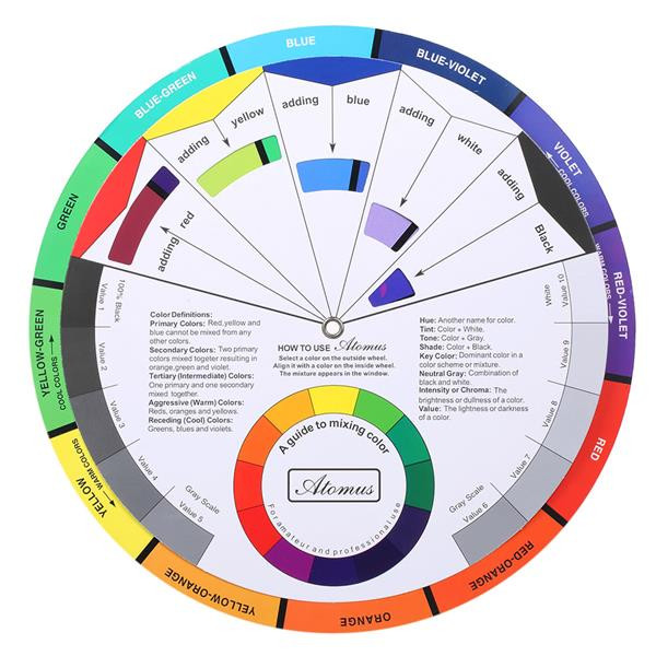 Tattoo Pigment Color Wheel Chart Col End   Pm