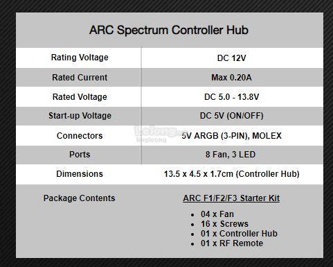 # TECWARE ARC Spectrum F3 ARGB Fan Starter Kit #