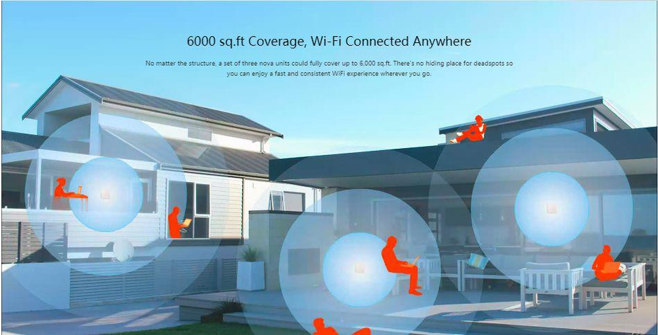 Tenda Nova MW6 Whole Home Mesh Wireless WiFi