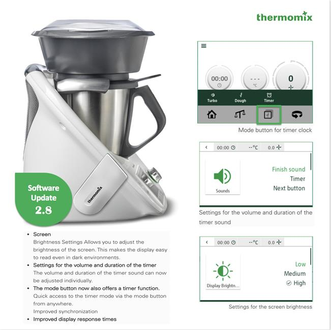 Thermomix TM6 – 20in1 and growing- Multi Function Cooking