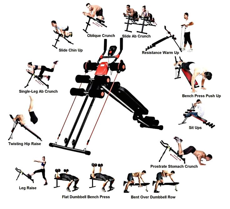 Top Grade 12in1 Foldable Power Plank Sit Up Bench Six 6 Packs Exercise