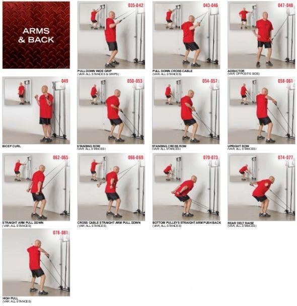 Tower 200 Door Gym Full Body Power Explosion (w/ DVD & Workout Chart)