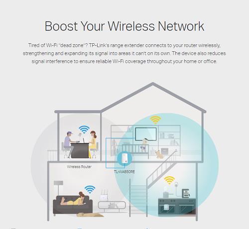 TP-Link TL-WA850RE 300Mbps Wi-Fi Ra (end 1/10/2021 10:36 PM)