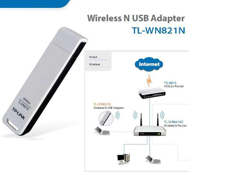 TP-LINK Wireless N Wifi USB Adapter 300Mbps TL-WN821N