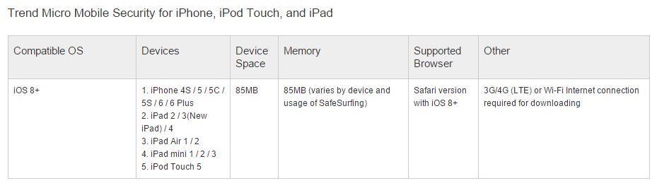 Stylov tablet iPad, air