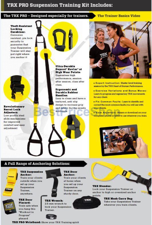 2ebe84ac09f370 TRX Pro P3 Suspension Training Kit Resistance Workout Muscle Door Gym