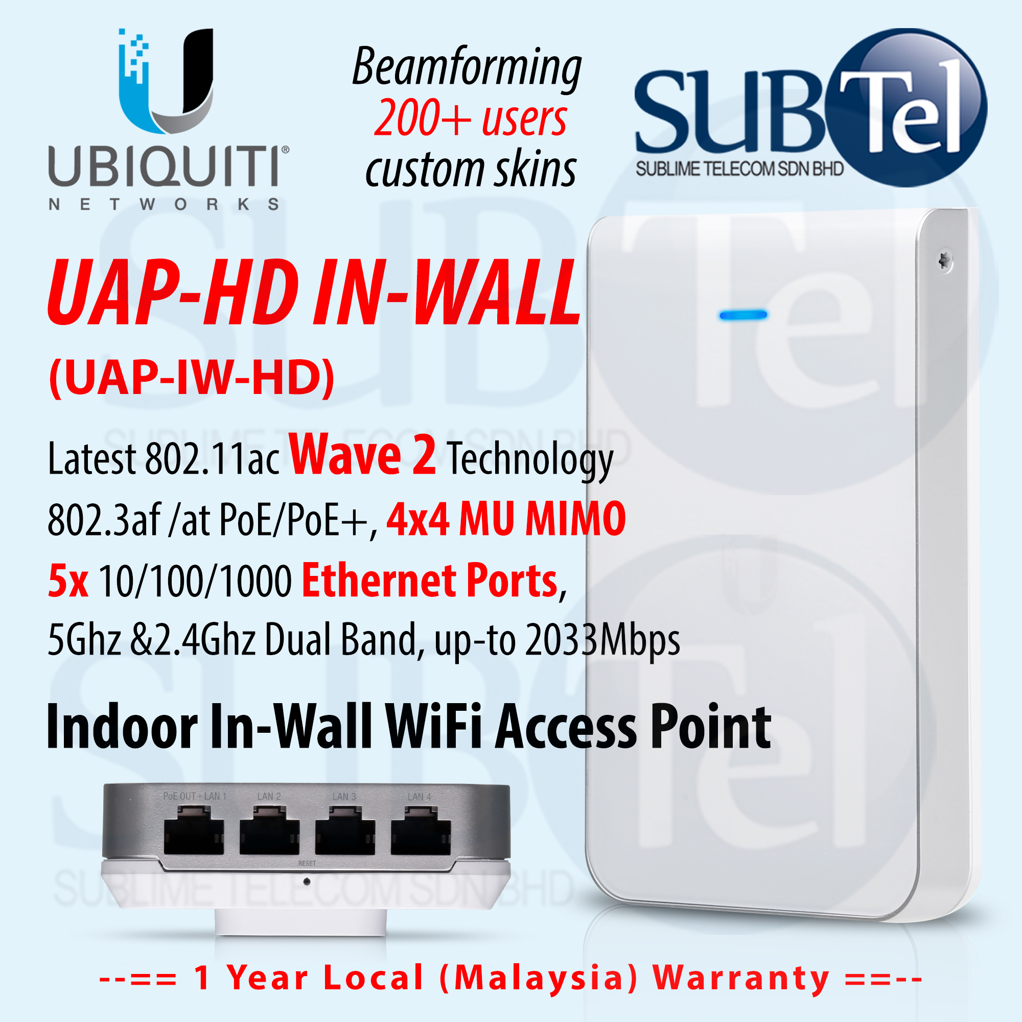 UAP-IW-HD Ubiquiti UAP In-Wall 802 11ac Wave 2 Wifi Access Point