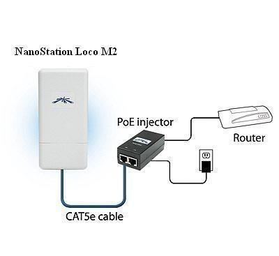 Ubiquiti locoM2 Access Point Driver for Mac